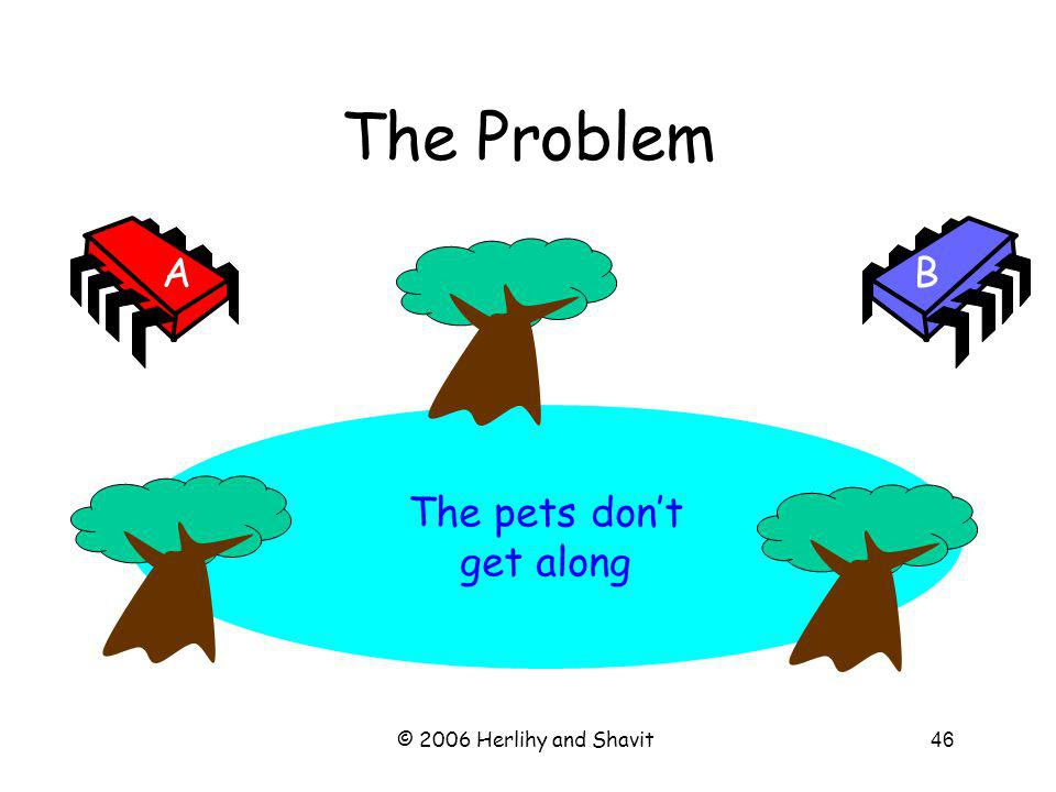 © 2006 Herlihy and Shavit46 The Problem AB The pets dont get along