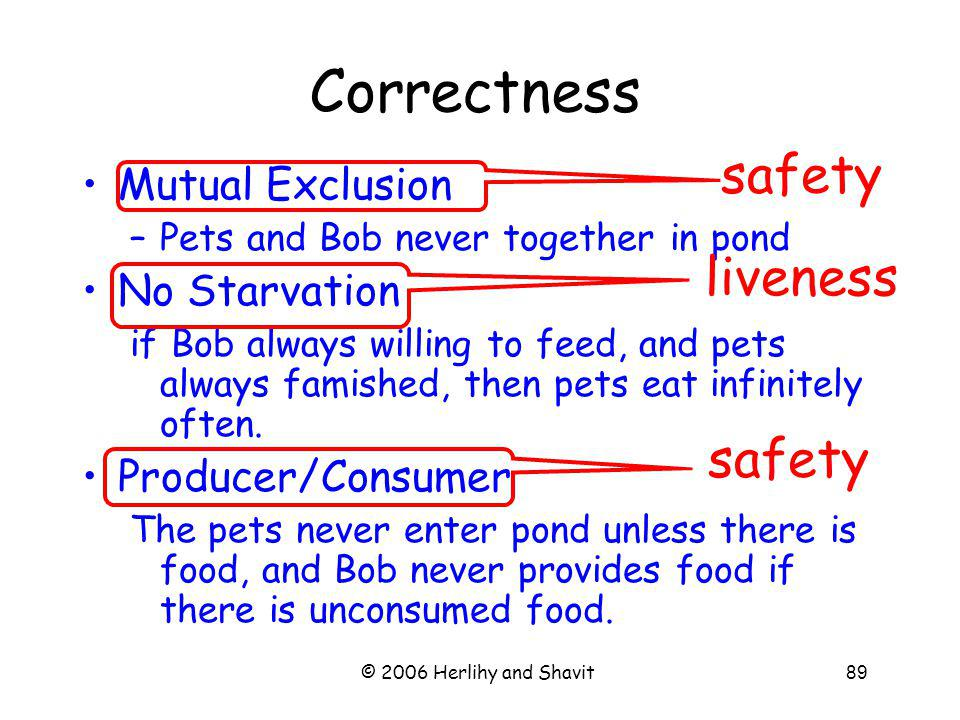 © 2006 Herlihy and Shavit89 Correctness Mutual Exclusion –Pets and Bob never together in pond No Starvation if Bob always willing to feed, and pets always famished, then pets eat infinitely often.