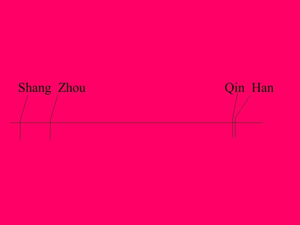 Shang Zhou Qin Han
