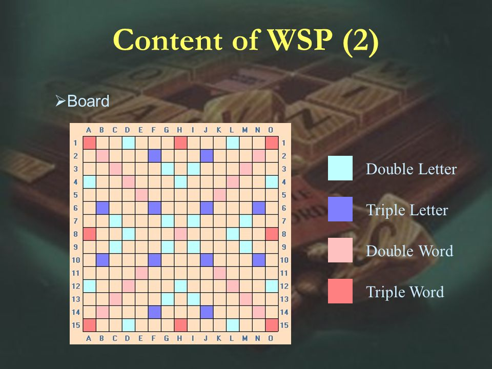 Content of WSP (2) Board Double Letter Double Word Triple Letter Triple Word