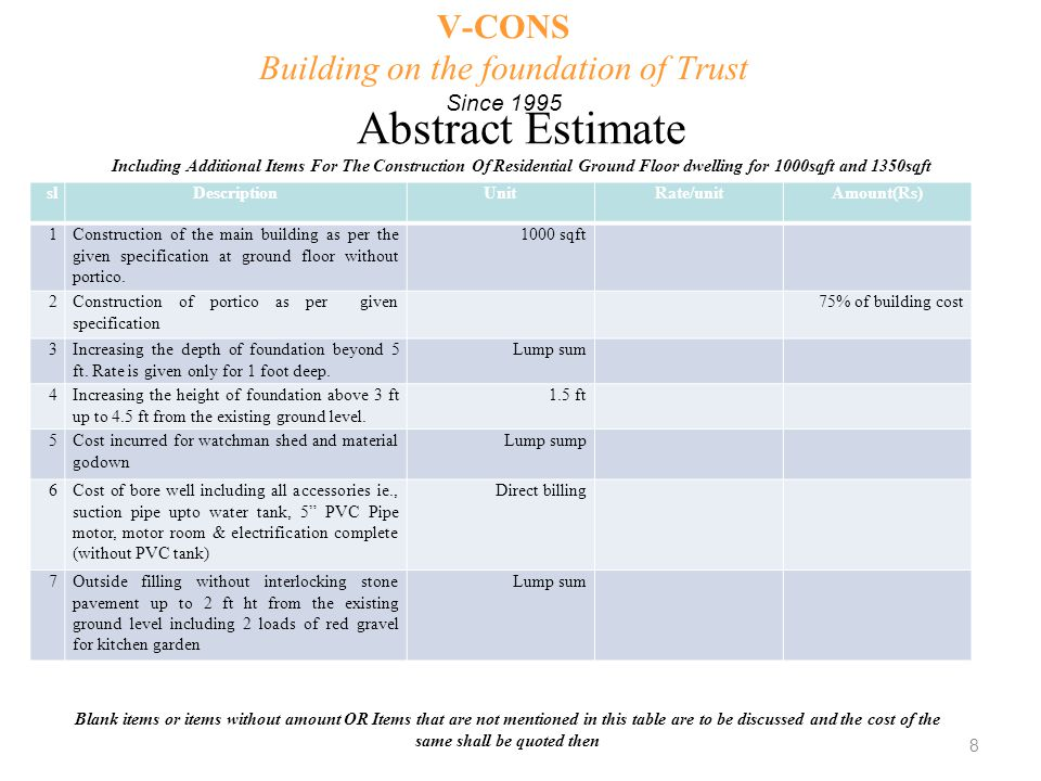 29 V-CONS Building on the foundation of Trust Since 1995 Colonel V.T. Jacob Project Defence Colony