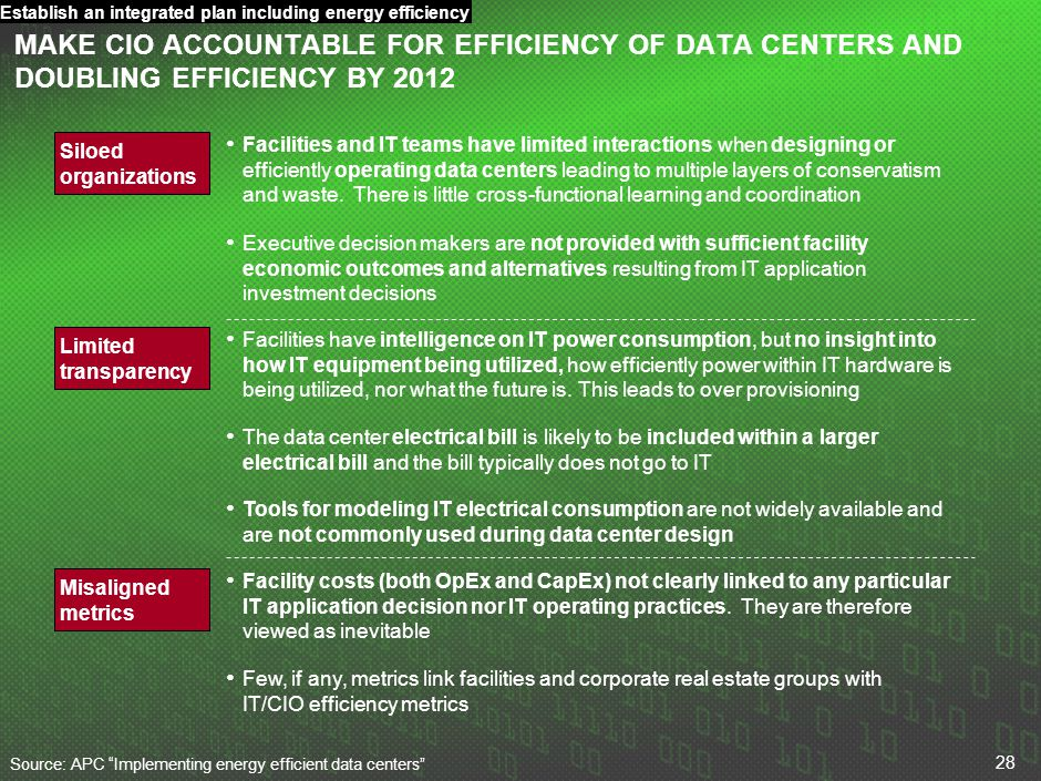 28 MAKE CIO ACCOUNTABLE FOR EFFICIENCY OF DATA CENTERS AND DOUBLING EFFICIENCY BY 2012 Misaligned metrics Facility costs (both OpEx and CapEx) not cle