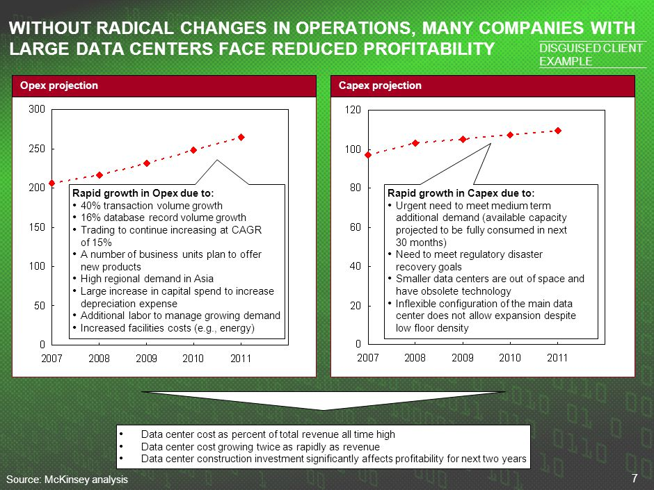7 WITHOUT RADICAL CHANGES IN OPERATIONS, MANY COMPANIES WITH LARGE DATA CENTERS FACE REDUCED PROFITABILITY Rapid growth in Opex due to: 40% transactio