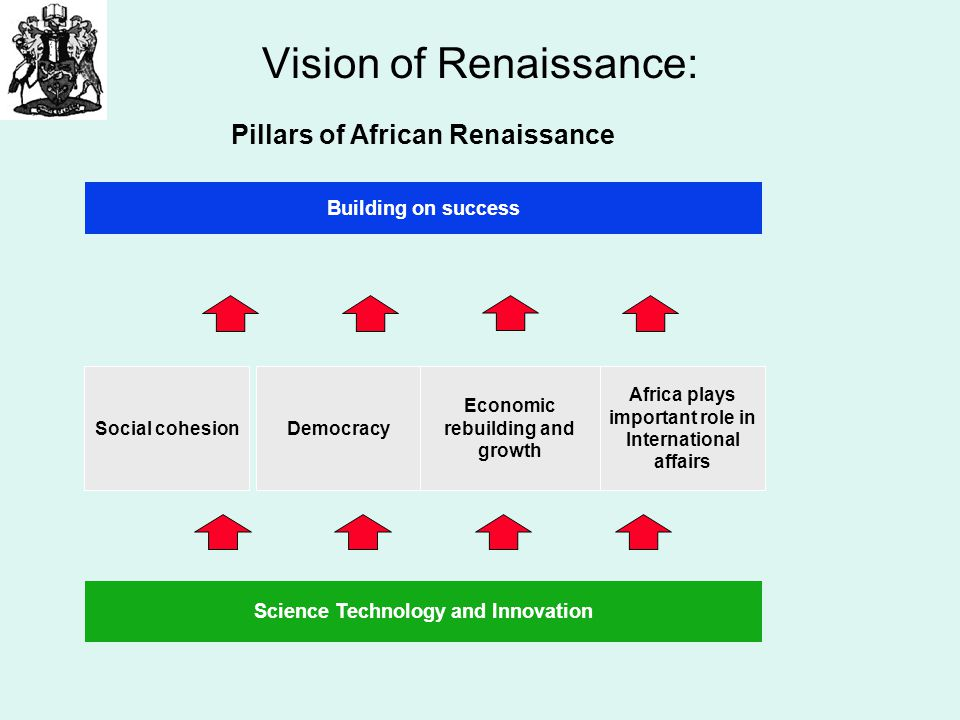 Vision of Renaissance: Pillars of African Renaissance Building on success Science Technology and Innovation Social cohesionDemocracy Africa plays impo