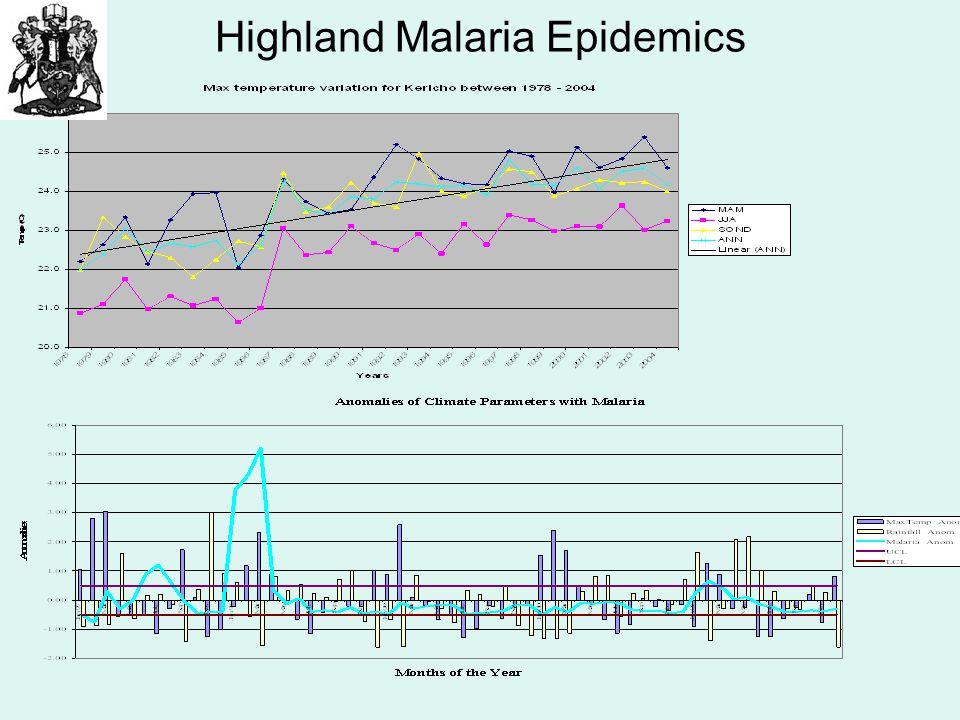 Highland Malaria Epidemics