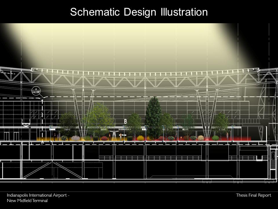 Schematic Design Illustration