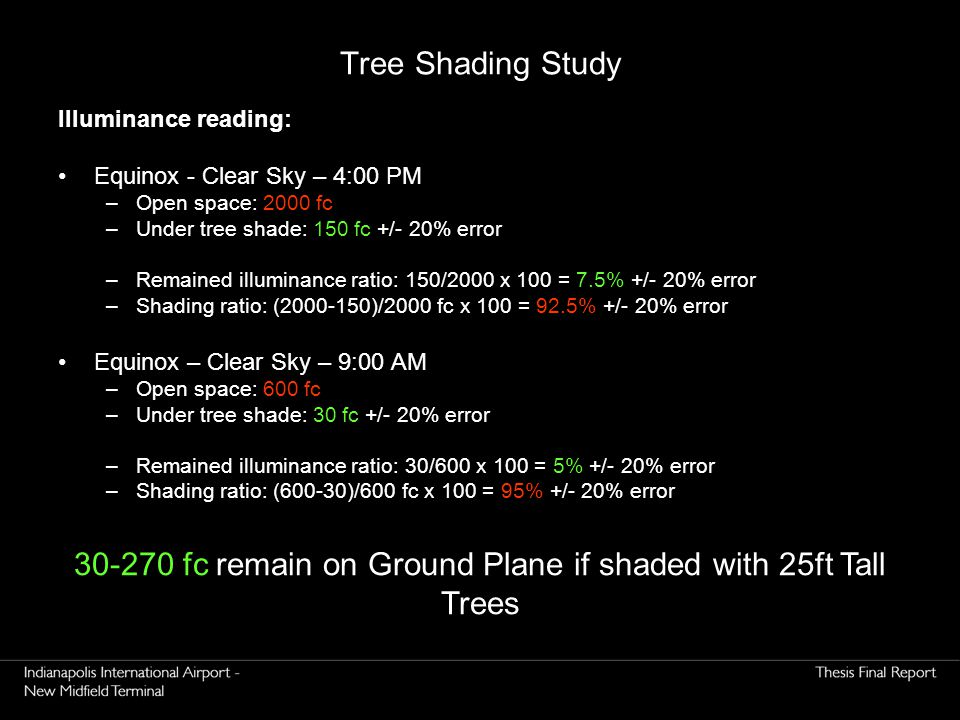 Tree Shading Study Illuminance reading: Equinox - Clear Sky – 4:00 PM –Open space: 2000 fc –Under tree shade: 150 fc +/- 20% error –Remained illuminance ratio: 150/2000 x 100 = 7.5% +/- 20% error –Shading ratio: (2000-150)/2000 fc x 100 = 92.5% +/- 20% error Equinox – Clear Sky – 9:00 AM –Open space: 600 fc –Under tree shade: 30 fc +/- 20% error –Remained illuminance ratio: 30/600 x 100 = 5% +/- 20% error –Shading ratio: (600-30)/600 fc x 100 = 95% +/- 20% error 30-270 fc remain on Ground Plane if shaded with 25ft Tall Trees
