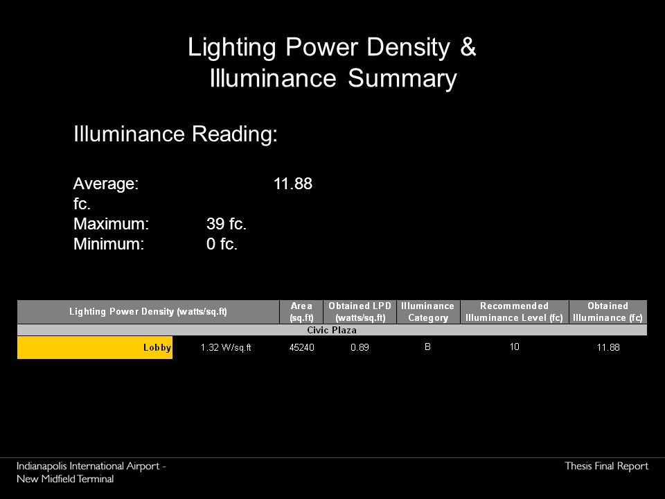 Lighting Power Density & Illuminance Summary Illuminance Reading: Average: 11.88 fc. Maximum: 39 fc. Minimum: 0 fc.
