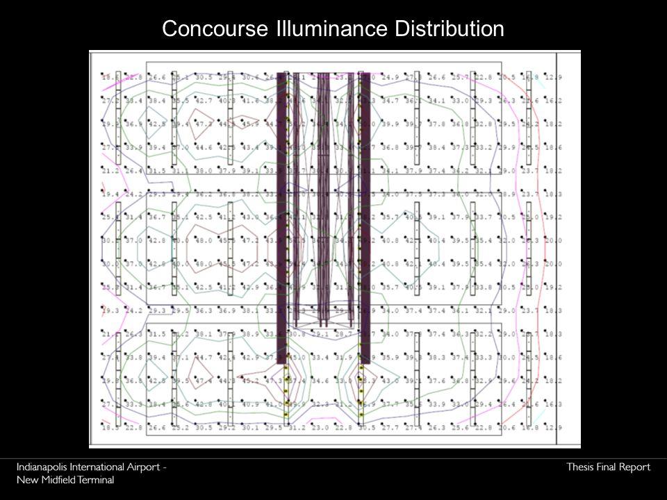 Concourse Illuminance Distribution
