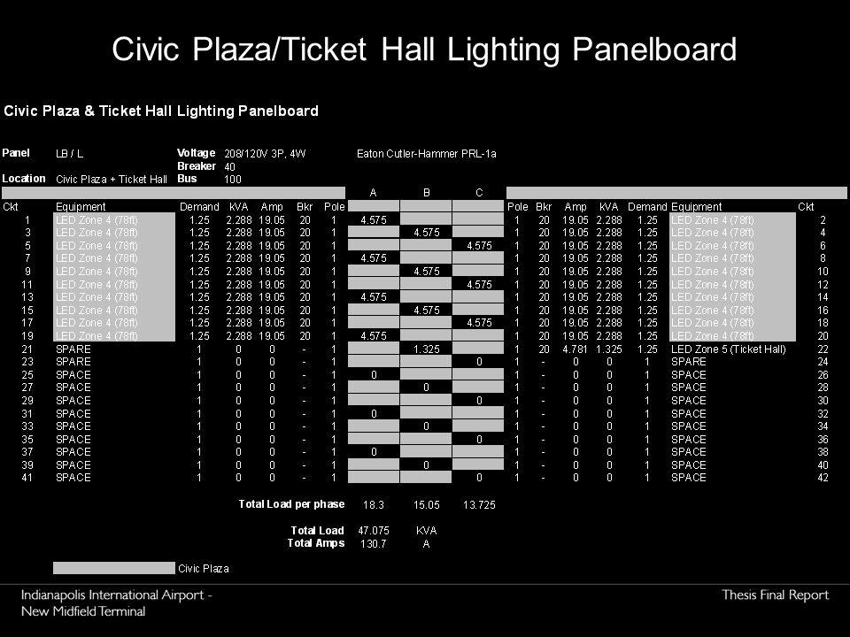Civic Plaza/Ticket Hall Lighting Panelboard