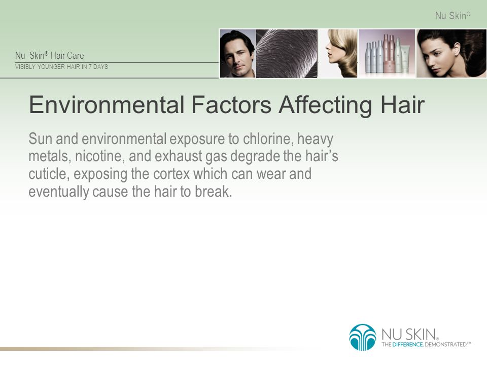 Nu Skin ® Hair Care VISIBLY YOUNGER HAIR IN 7 DAYS Nu Skin ® Environmental Factors Affecting Hair Sun and environmental exposure to chlorine, heavy me