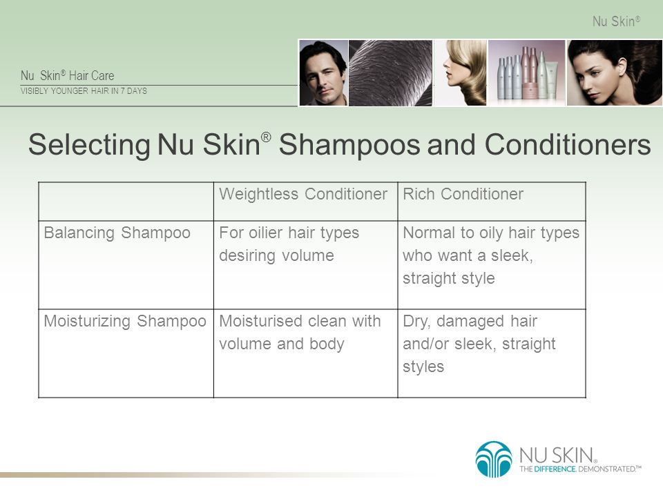 Nu Skin ® Hair Care VISIBLY YOUNGER HAIR IN 7 DAYS Nu Skin ® Selecting Nu Skin ® Shampoos and Conditioners Weightless ConditionerRich Conditioner Bala