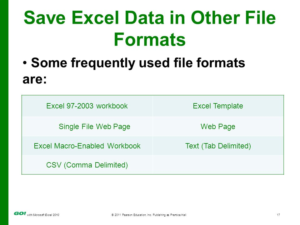 with Microsoft Excel 2010 © 2011 Pearson Education, Inc. Publishing as Prentice Hall17 Save Excel Data in Other File Formats Some frequently used file