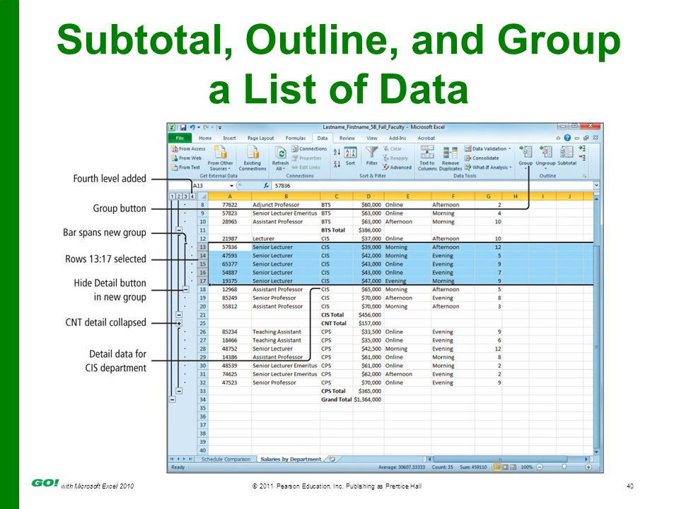 with Microsoft Excel 2010 © 2011 Pearson Education, Inc. Publishing as Prentice Hall40 Subtotal, Outline, and Group a List of Data