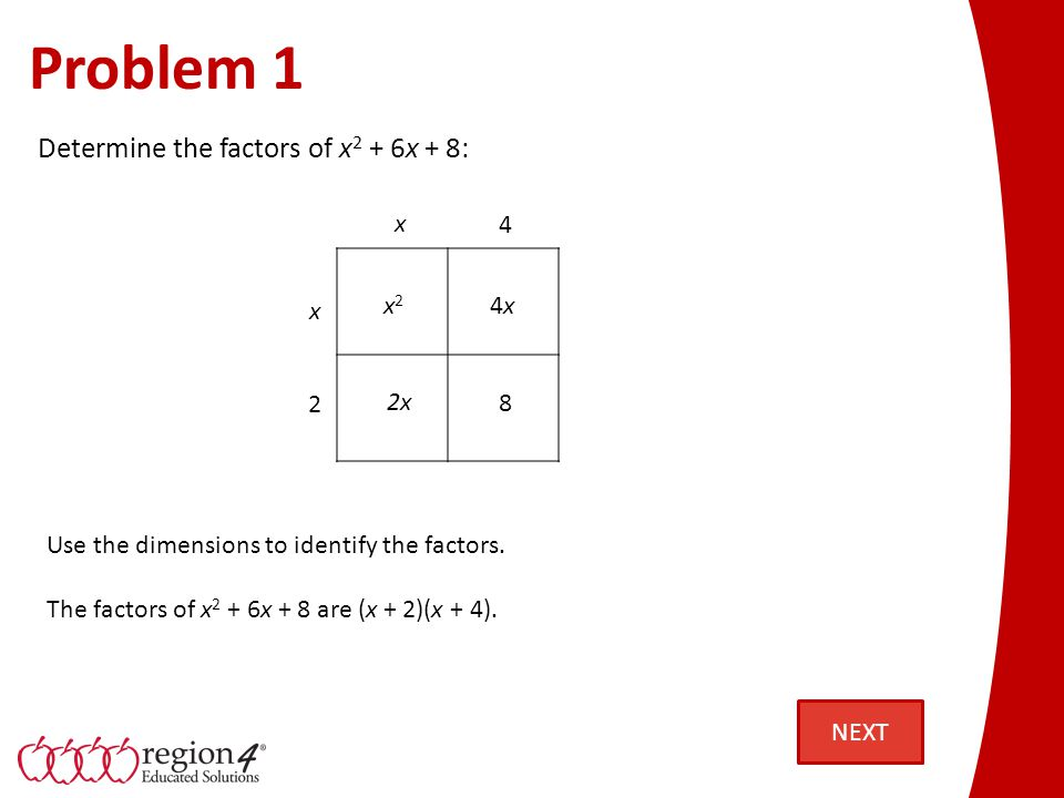 Problem 1 Determine the factors of x 2 + 6x + 8: x2x2 8 x x 2 4 4x4x 2x Use the dimensions to identify the factors. The factors of x 2 + 6x + 8 are (x