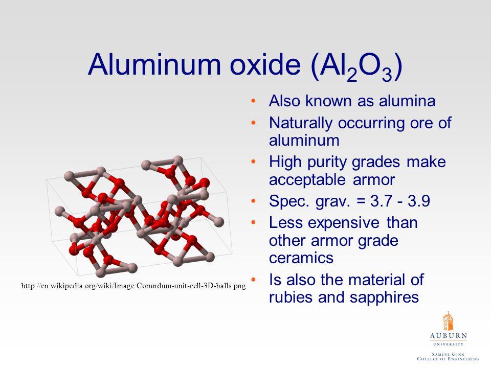 Ceramics Aluminum oxide Silicon Carbide Boron carbide Aluminum nitride