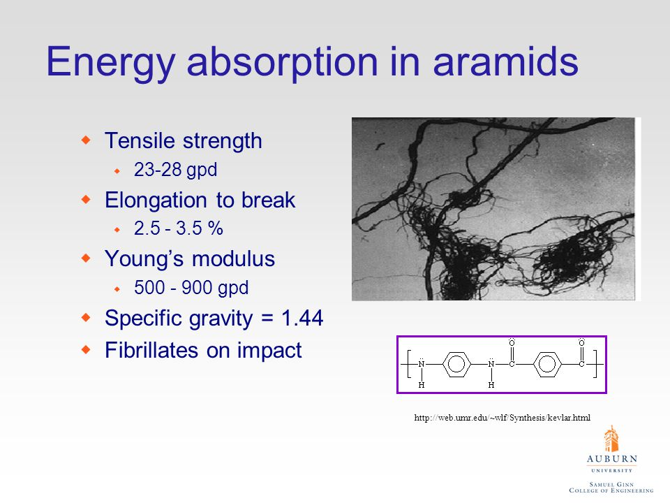 Energy absorption in aramids wTensile strength w 23-28 gpd wElongation to break w 2.5 - 3.5 % wYoungs modulus w 500 - 900 gpd wSpecific gravity = 1.44 wFibrillates on impact http://web.umr.edu/~wlf/Synthesis/kevlar.html