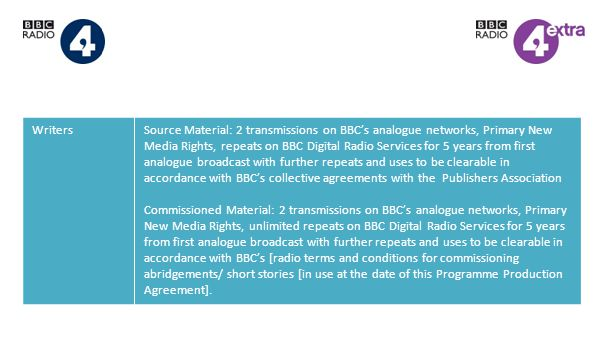 WritersSource Material: 2 transmissions on BBCs analogue networks, Primary New Media Rights, repeats on BBC Digital Radio Services for 5 years from first analogue broadcast with further repeats and uses to be clearable in accordance with BBCs collective agreements with the Publishers Association Commissioned Material: 2 transmissions on BBCs analogue networks, Primary New Media Rights, unlimited repeats on BBC Digital Radio Services for 5 years from first analogue broadcast with further repeats and uses to be clearable in accordance with BBCs [radio terms and conditions for commissioning abridgements/ short stories [in use at the date of this Programme Production Agreement].