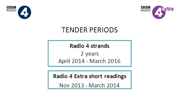 TENDER PERIODS Radio 4 Extra short readings Nov 2013 - March 2014 Radio 4 strands 2 years April 2014 - March 2016