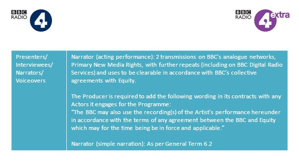 Presenters/ Interviewees/ Narrators/ Voiceovers Narrator (acting performance): 2 transmissions on BBCs analogue networks, Primary New Media Rights, with further repeats (including on BBC Digital Radio Services) and uses to be clearable in accordance with BBCs collective agreements with Equity.