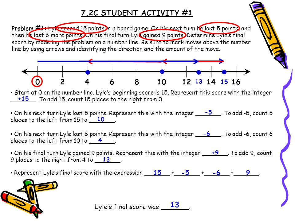 7.2C STUDENT ACTIVITY #1 Problem #1: Lyle scored 15 points in a board game.