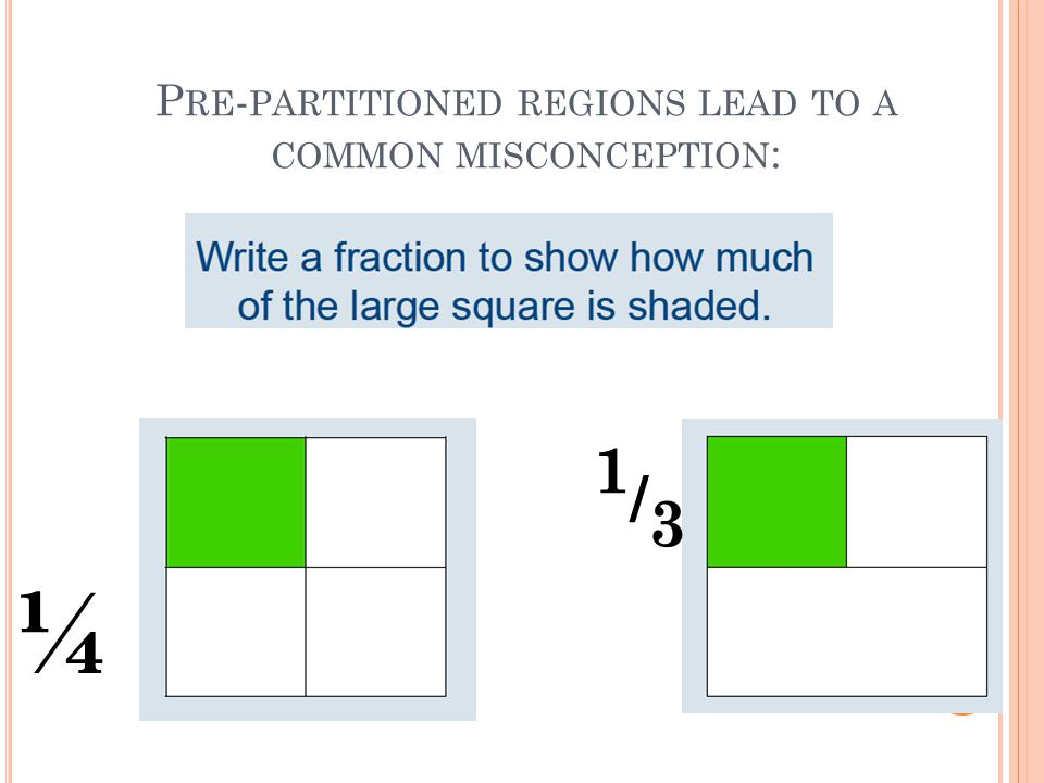 P RE - PARTITIONED REGIONS LEAD TO A COMMON MISCONCEPTION : ¼ 1/3 1/3