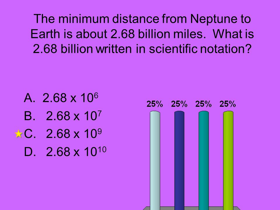 The minimum distance from Neptune to Earth is about 2.68 billion miles.