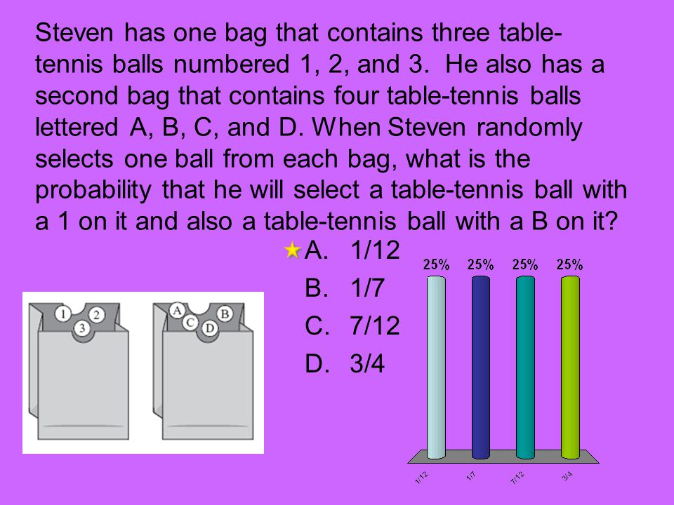 Steven has one bag that contains three table- tennis balls numbered 1, 2, and 3.