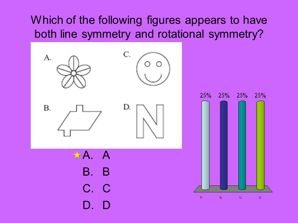 Which of the following figures appears to have both line symmetry and rotational symmetry? A.A B.B C.C D.D