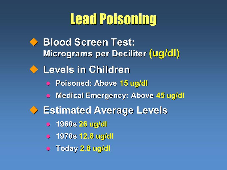Lead Poisoning uBlood Screen Test: Micrograms per Deciliter (ug/dl) uLevels in Children l Poisoned: Above 15 ug/dl l Medical Emergency: Above 45 ug/dl