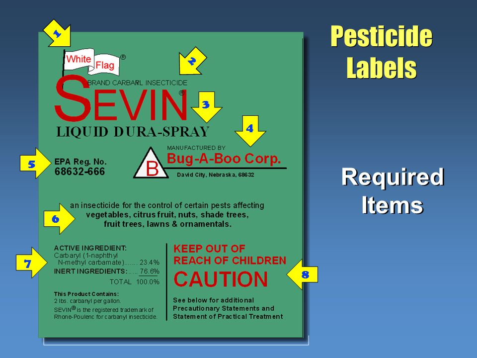 Required Items 1 4 3 5 2 6 7 8 Pesticide Labels