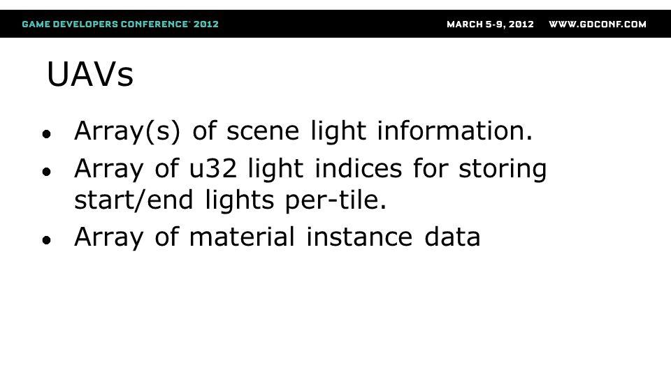 UAVs Array(s) of scene light information. Array of u32 light indices for storing start/end lights per-tile. Array of material instance data