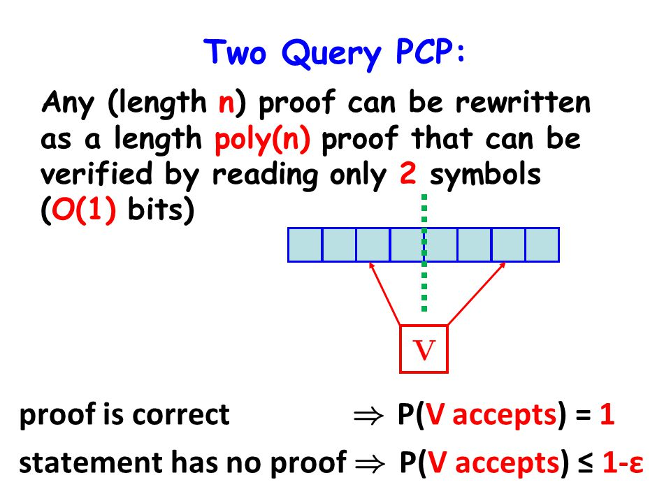 Two Query PCP: Any (length n) proof can be rewritten as a length poly(n) proof that can be verified by reading only 2 symbols (O(1) bits) proof is correct ) P(V accepts) = 1 statement has no proof ) P(V ¼ accepts) 1-ε