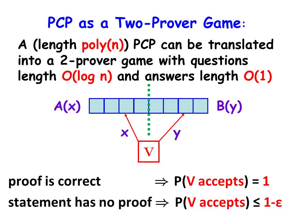 PCP as a Two-Prover Game : A (length poly(n)) PCP can be translated into a 2-prover game with questions length O(log n) and answers length O(1) xy A(x)B(y) proof is correct ) P(V accepts) = 1 statement has no proof ) P(V ¼ accepts) 1-ε