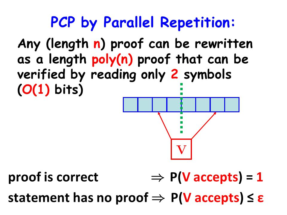 PCP by Parallel Repetition: Any (length n) proof can be rewritten as a length poly(n) proof that can be verified by reading only 2 symbols (O(1) bits) proof is correct ) P(V accepts) = 1 statement has no proof ) P(V ¼ accepts) ε