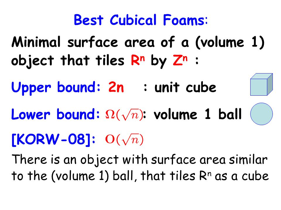 Best Cubical Foams: Minimal surface area of a (volume 1) object that tiles R n by Z n : Upper bound: 2n : unit cube Lower bound: : volume 1 ball [KORW-08]: There is an object with surface area similar to the (volume 1) ball, that tiles R n as a cube