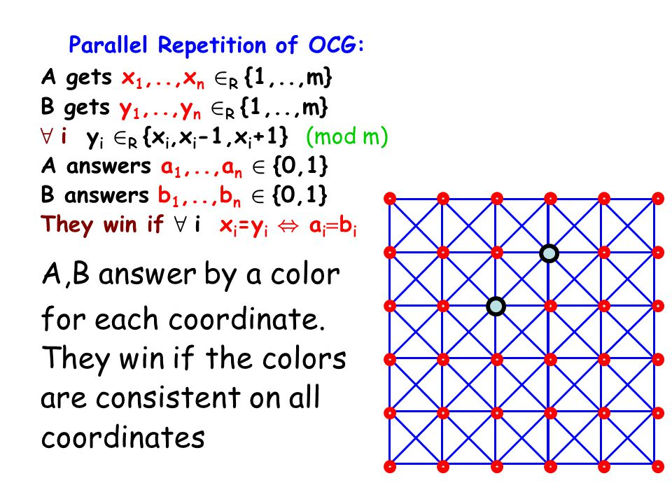 Parallel Repetition of OCG: A gets x 1,..,x n 2 R {1,..,m} B gets y 1,..,y n 2 R {1,..,m} 8 i y i 2 R {x i,x i -1,x i +1} (mod m) A answers a 1,..,a n 2 {0,1} B answers b 1,..,b n 2 {0,1} They win if 8 i x i =y i, a i b i A,B answer by a color for each coordinate.