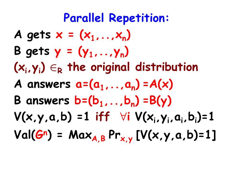 Parallel Repetition: A gets x = (x 1,..,x n ) B gets y = (y 1,..,y n ) (x i,y i ) 2 R the original distribution A answers a=(a 1,..,a n ) =A(x) B answers b=(b 1,..,b n ) =B(y) V(x,y,a,b) =1 iff 8 i V(x i,y i,a i,b i )=1 Val(G n ) = Max A,B Pr x,y [V(x,y,a,b)=1]