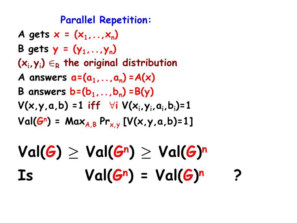 Parallel Repetition: A gets x = (x 1,..,x n ) B gets y = (y 1,..,y n ) (x i,y i ) 2 R the original distribution A answers a=(a 1,..,a n ) =A(x) B answers b=(b 1,..,b n ) =B(y) V(x,y,a,b) =1 iff 8 i V(x i,y i,a i,b i )=1 Val(G n ) = Max A,B Pr x,y [V(x,y,a,b)=1] Val(G) ¸ Val(G n ) ¸ Val(G) n Is Val(G n ) = Val(G) n ?