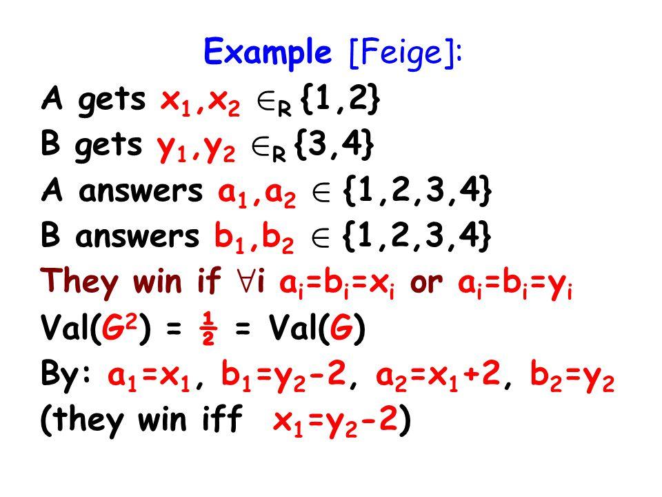 Example [Feige]: A gets x 1,x 2 2 R {1,2} B gets y 1,y 2 2 R {3,4} A answers a 1,a 2 2 {1,2,3,4} B answers b 1,b 2 2 {1,2,3,4} They win if 8 i a i =b i =x i or a i =b i =y i Val(G 2 ) = ½ = Val(G) By: a 1 =x 1, b 1 =y 2 -2, a 2 =x 1 +2, b 2 =y 2 (they win iff x 1 =y 2 -2)