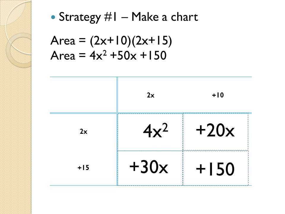 Strategy #1 – Make a chart Area = (2x+10)(2x+15) 2x+10 2x +15 4x 2 +150 +30x +20x Area = 4x 2 +50x +150