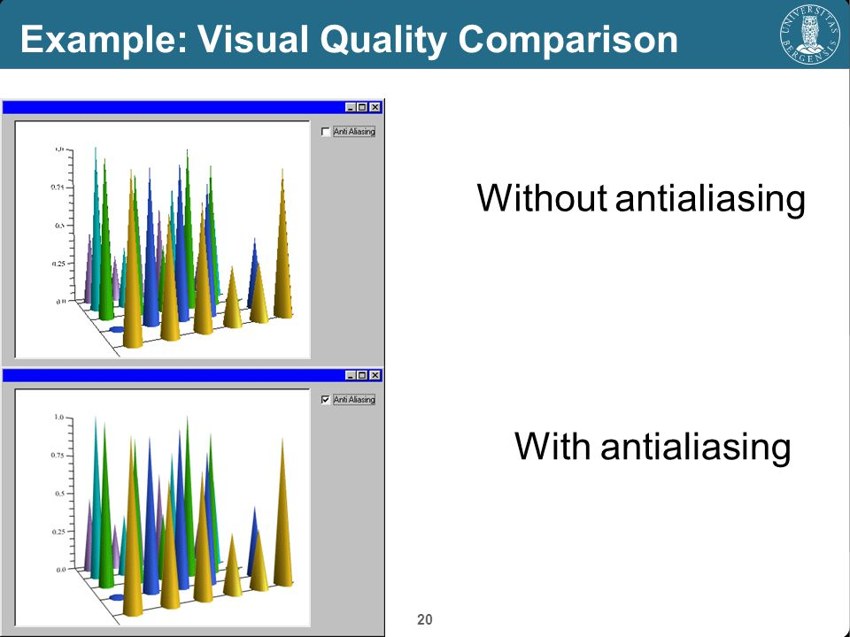 Ivan Viola 20 Example: Visual Quality Comparison Without antialiasing With antialiasing