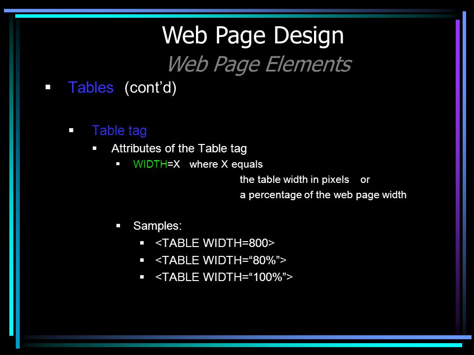 Tables (contd) Table tag Attributes of the Table tag WIDTH=X where X equals the table width in pixels or a percentage of the web page width Samples: W