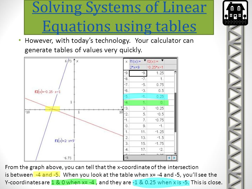 However, with todays technology. Your calculator can generate tables of values very quickly. Solving Systems of Linear Equations using tables From the
