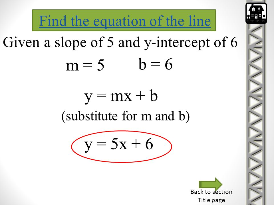 Find the equation of the line Given a slope of 5 and y-intercept of 6 y = mx + b m = 5 b = 6 (substitute for m and b) y = 5x + 6 Back to section Title
