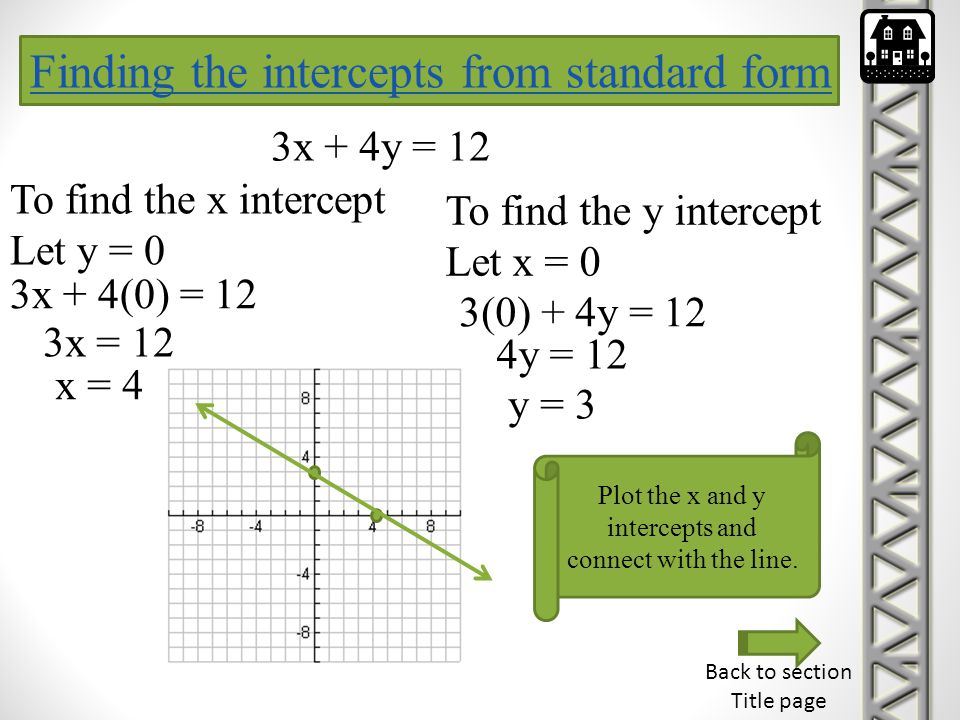 Finding the intercepts from standard form 3x + 4y = 12 To find the x intercept Let y = 0 To find the y intercept Let x = 0 3x + 4(0) = 12 3(0) + 4y =