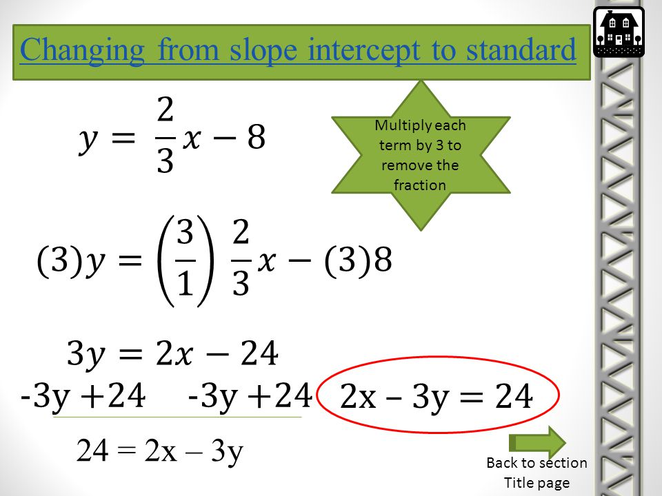 Changing from slope intercept to standard Multiply each term by 3 to remove the fraction -3y +24 2x – 3y = 24 Back to section Title page 24 = 2x – 3y