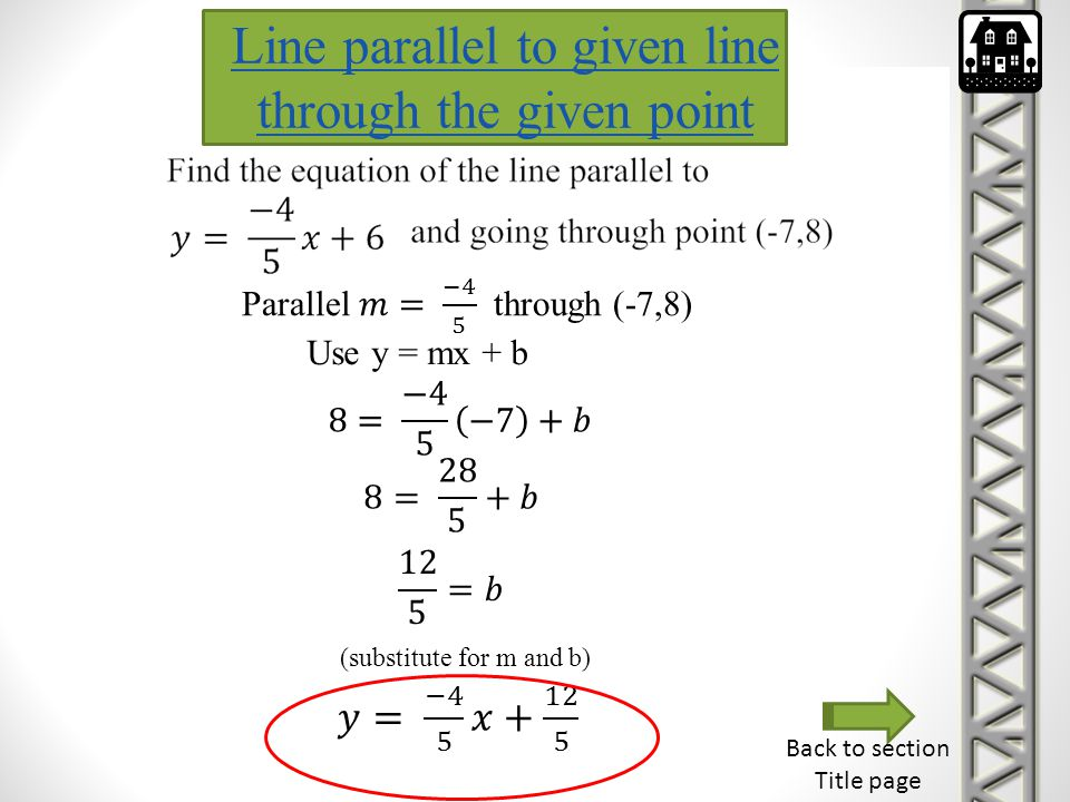Line parallel to given line through the given point (substitute for m and b) Back to section Title page Use y = mx + b