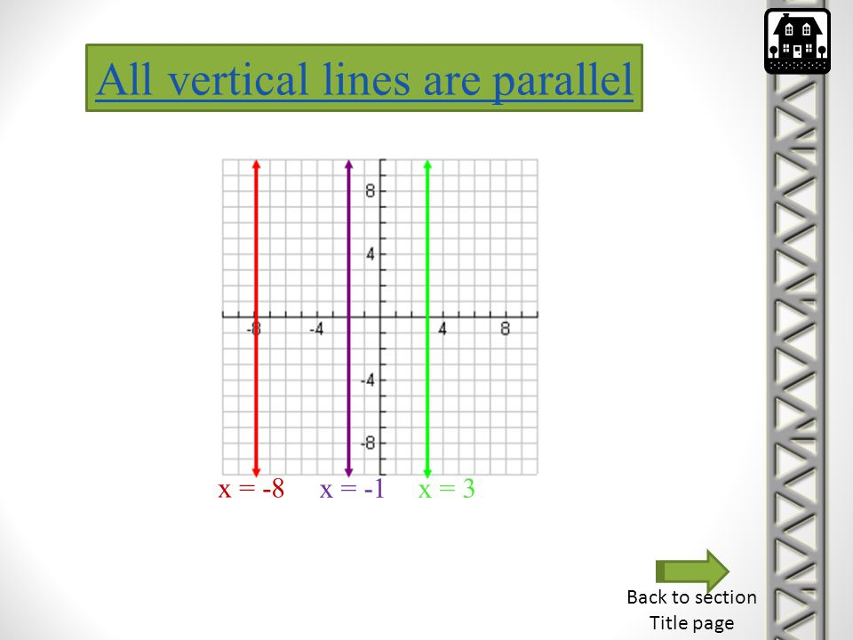 All vertical lines are parallel x = -8 x = 3x = -1 Back to section Title page