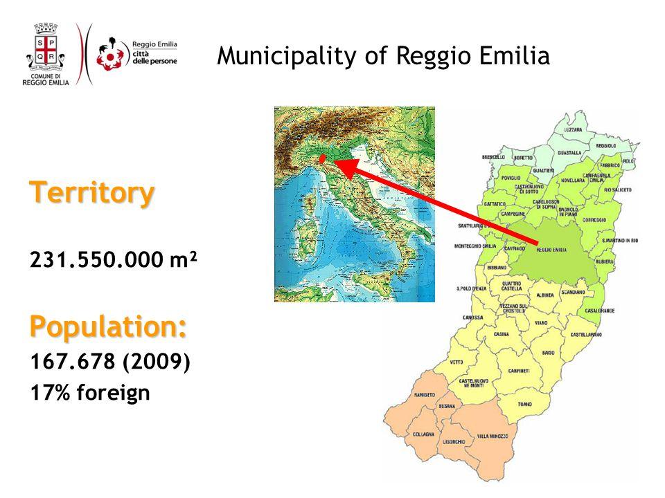 Municipality of Reggio Emilia 3 The home land of the Tricolor, the Italian flag